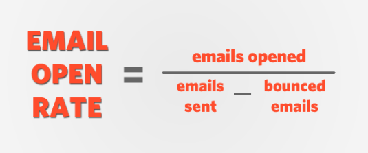 How to Start a Successful Email Marketing Campaign 6