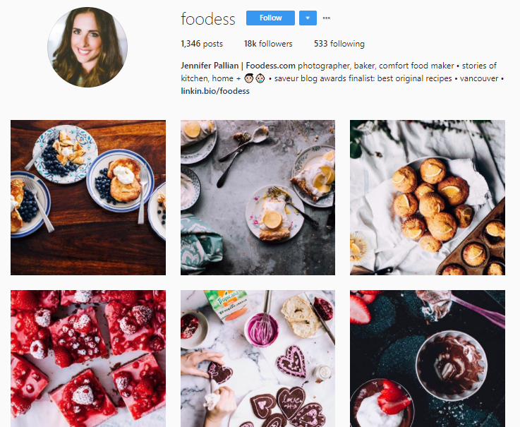 How to Find Your Instagram Niche and Build right Following Instagram Marketing, Niche Marketing
