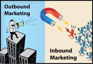 Why Inbound Marketing is a Must Important Inbound Marketing