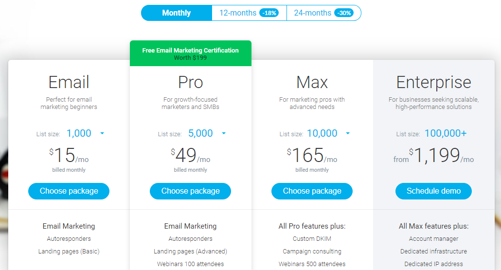 GetResponse Autoresponder Email Marketing Tool