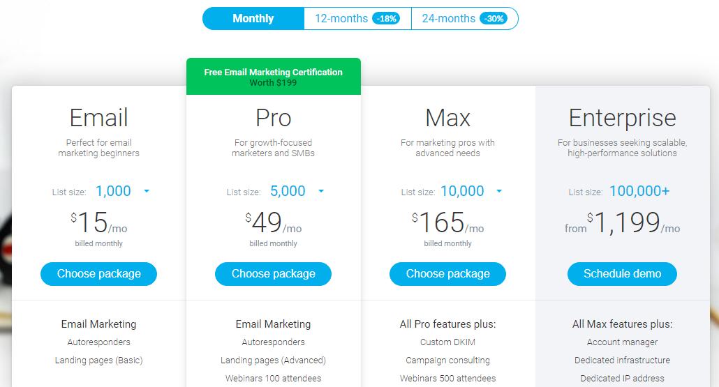 GetResponse Autoresponder Email Marketing Tool