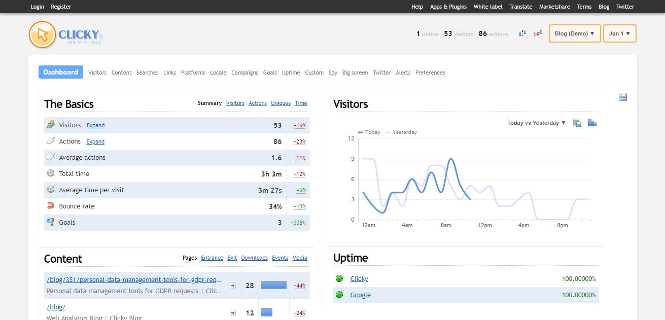 Clicky - Web Analytics Tool A Best Alternative to Google Analytics 1