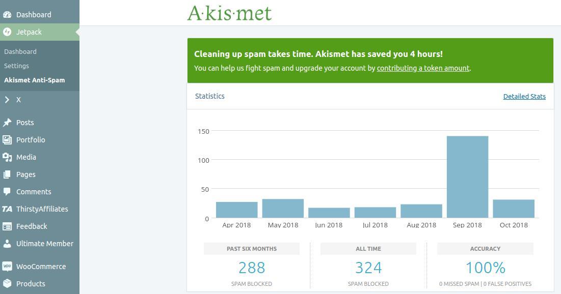 Akismet Spam Protection WordPress Plugin
