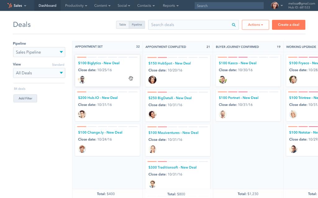 HubSpot's sales software, and skyrocket productivity