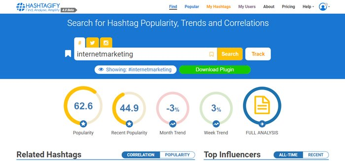 Hashtagify.me Boost your social media performance through hashtag marketing