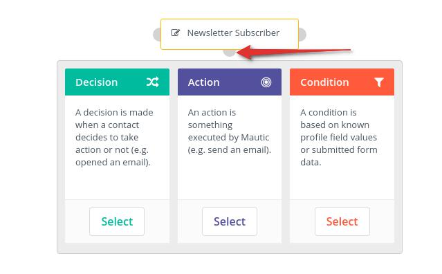 Beginner Guide to Mautic Free Autoresponder Email Marketing, Beginner Guide, List Building, Marketing Automation