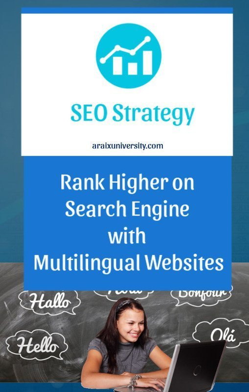 How Multilingual Websites Can Boost Your SEO 4