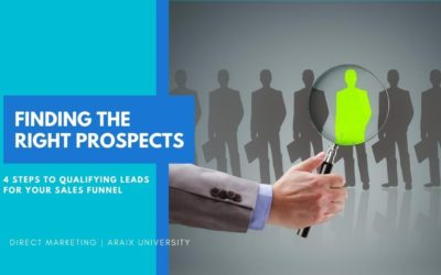 Why Lead Qualification Is Essential For Your Sales Funnel